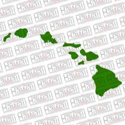 *FREE* Hawaiian Islands